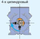 Варианты размещения всасывающего запорного вентиля поршневого холодильного компрессора BOCK HG4/725-4