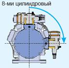 Варианты размещения всасывающего запорного вентиля поршневого полугерметичного компрессора BOCK HG8/3220-4