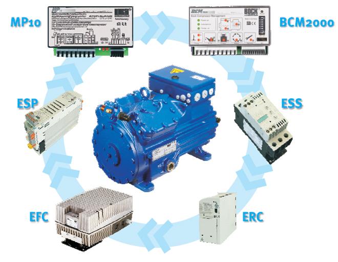 Современные электронные приборы защиты, компьютерного мониторинга и управления полугерметичными поршневыми компрессорами Bock
