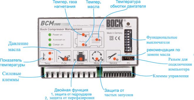 BCM2000 Bock Compressor Management. Многофункциональный блок защиты и компьтерного мониторинга холодильных полугерметичных компрессоров Bock