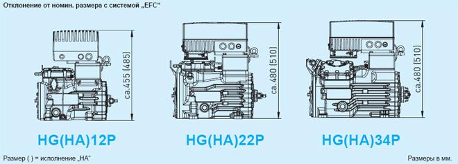 Размеры полугерметичных поршневых компрессоров BOCK с частотным регулятором производительности EFC