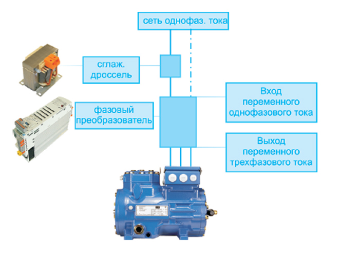 Схема подключения полугерметичного поршневого компрессора BOCK к преобразователю однофазного тока в трехфазный ESP Electronic Single Phase