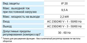 Характеристики преобразователя однофазного тока в трехфазный ESP для полугерметичных поршневых компрессоров BOCK