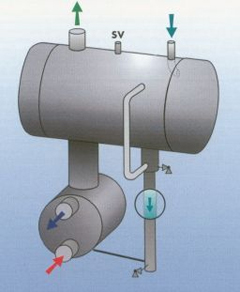 Теплообменники аммиачные Кожухотрубный конденсатор Alfa Laval CRF402-6-M 2P Ижевск
